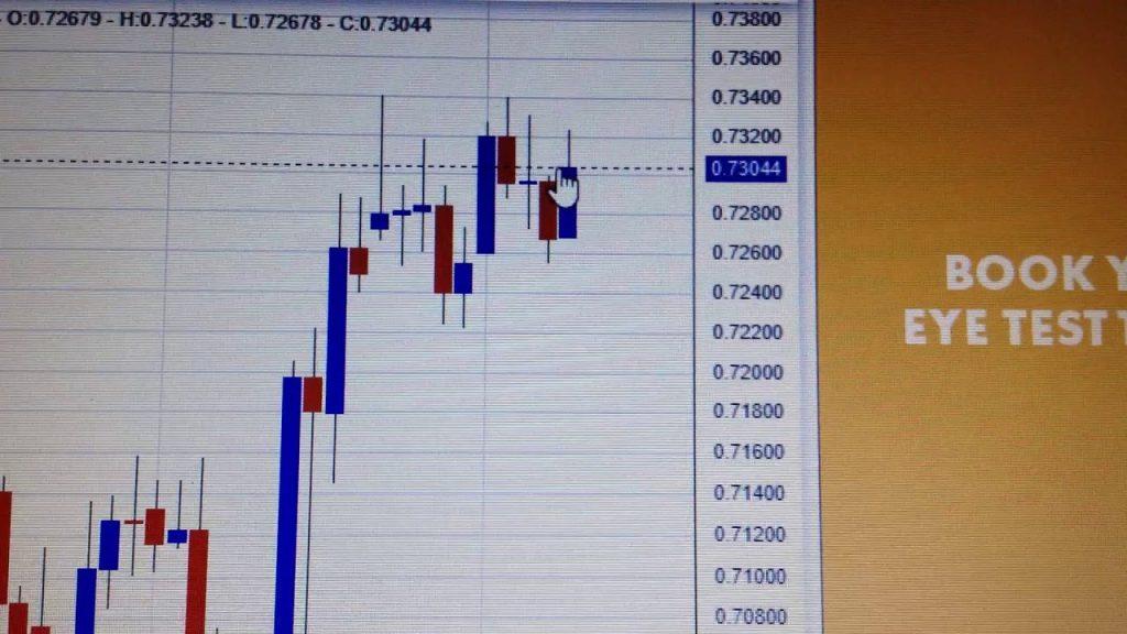 AUD-USD-Foreign-Exchange-Price-Trend-Analysis-Financial-Market-1121.jpg