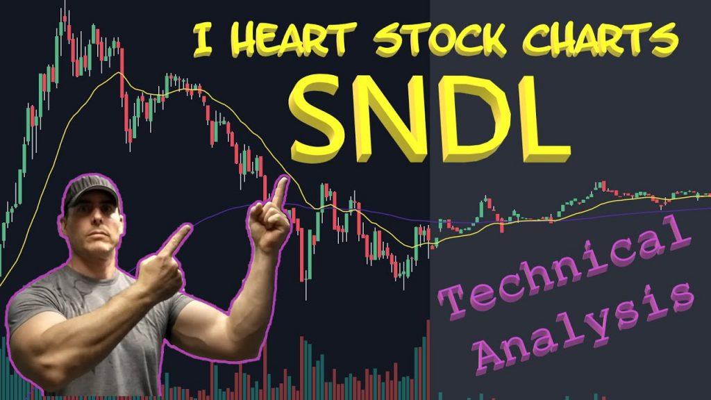 Sundial-Growers-Inc-SNDL-stock-chart-analysis-060421.jpg